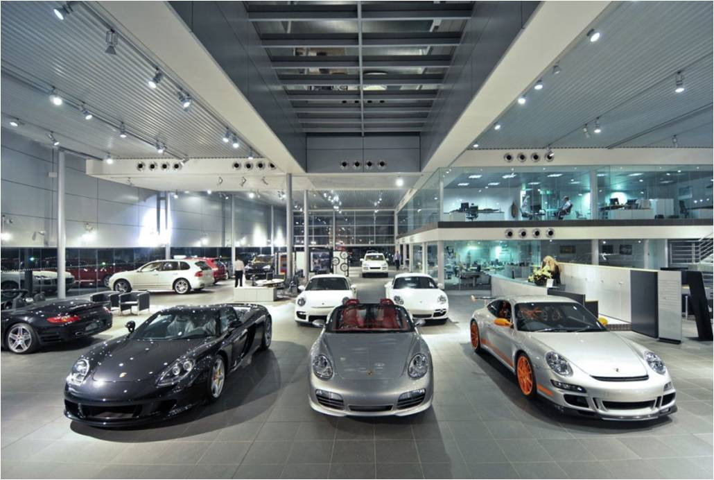 porche market research